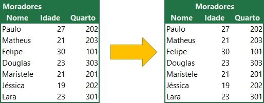O básico do Excel-5