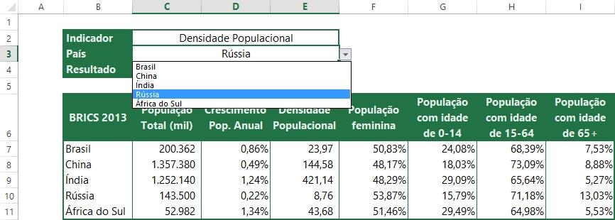 Validação de dados (1)