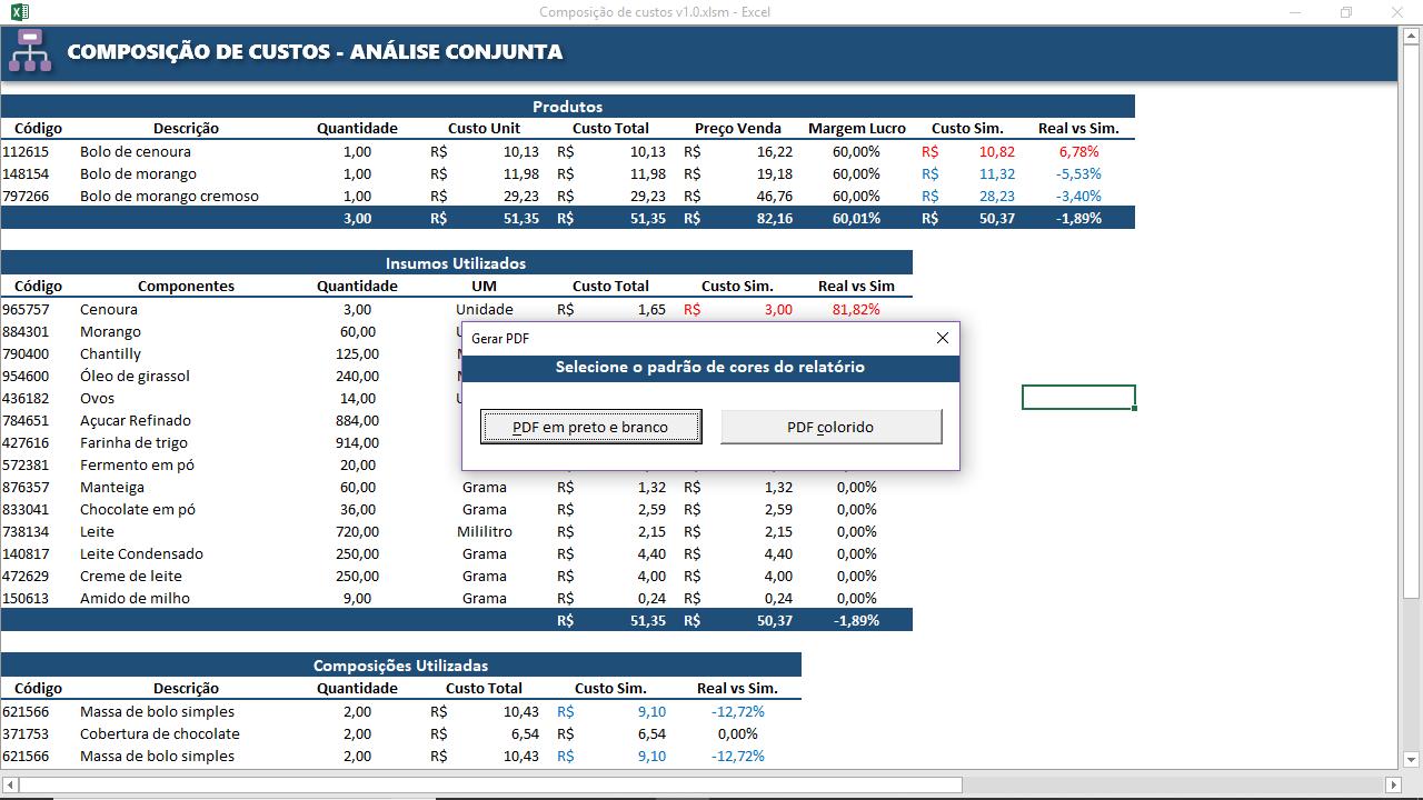Composição de custos (13)